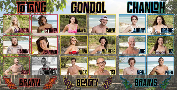 Survivor: Kaoh Rong Cast Board. Designed by Rob Brodeur.